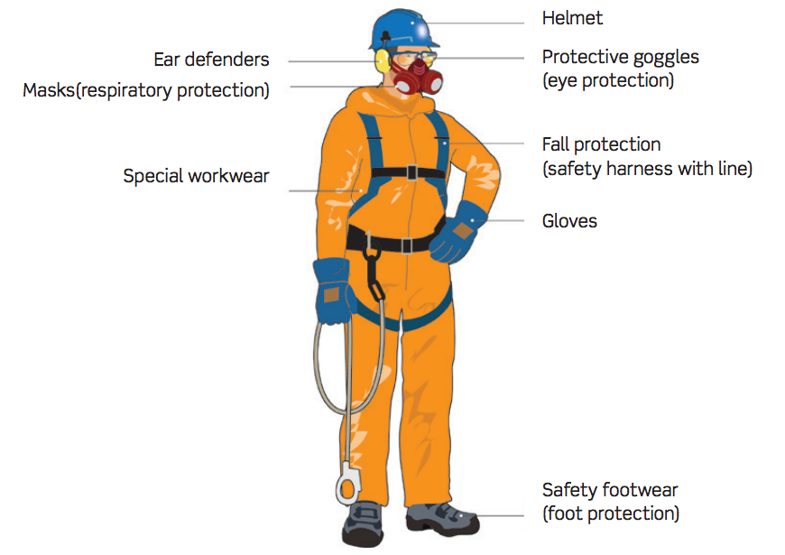 Safety Equipment Suppliers